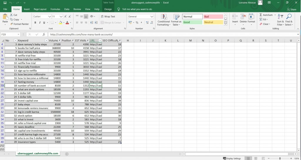 Excel sheet with keywords